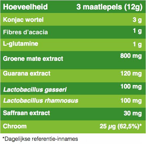 Hoeveelheid - 3 maatlepels (12g)